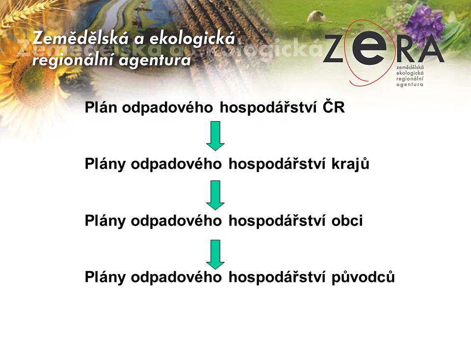 Plán odpadového hospodářství ČR