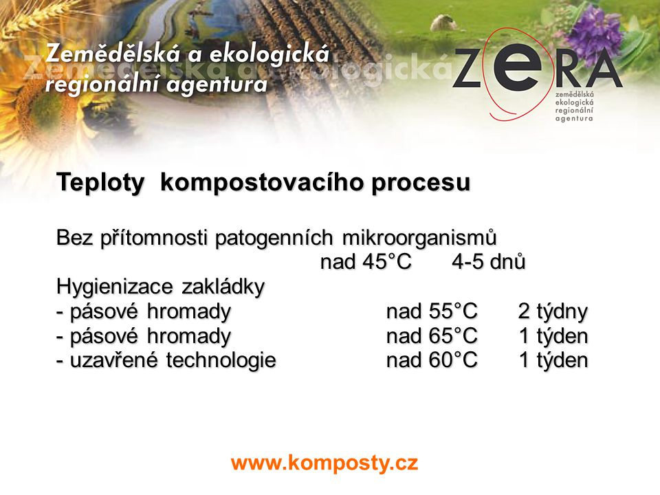 Teploty kompostovacího procesu
