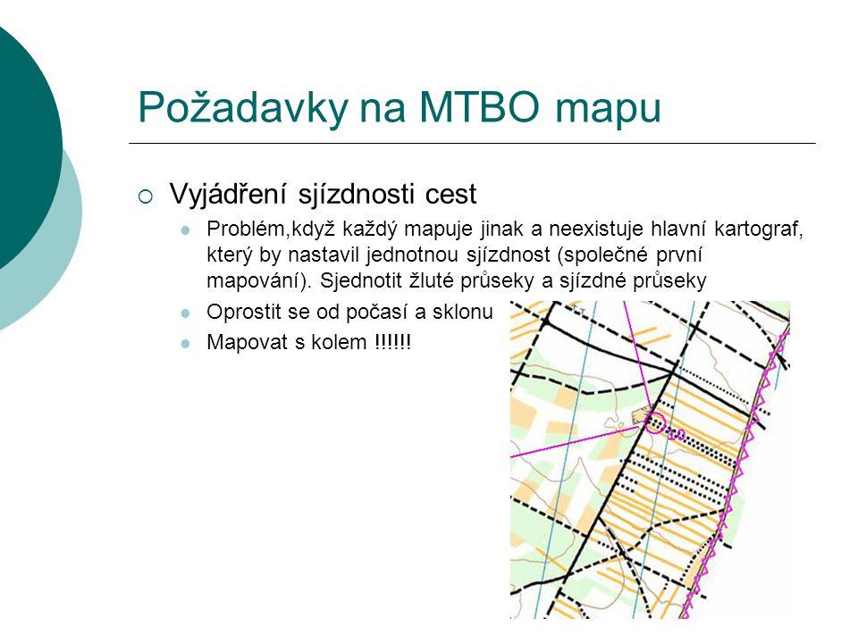 Požadavky na MTBO mapu Vyjádření sjízdnosti cest