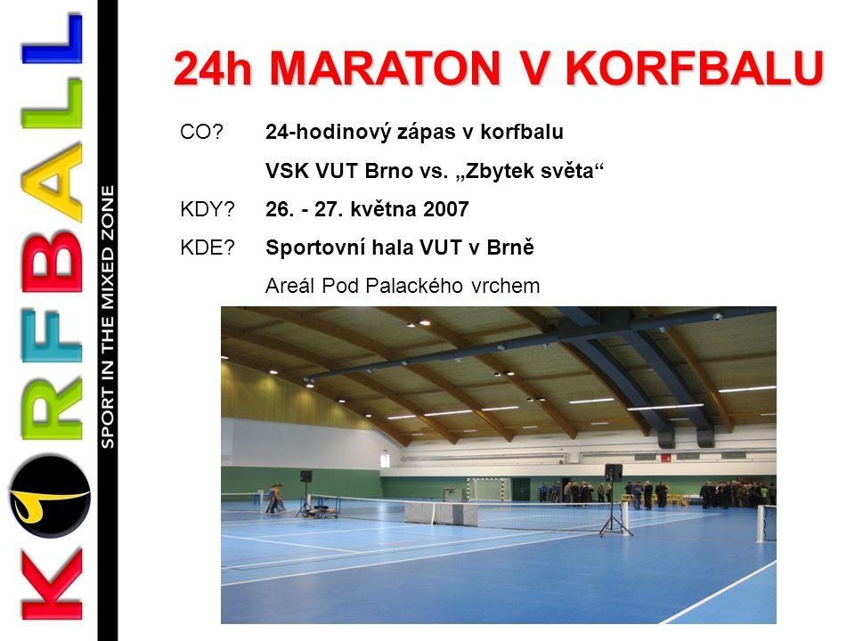 24h MARATON V KORFBALU CO 24-hodinový zápas v korfbalu