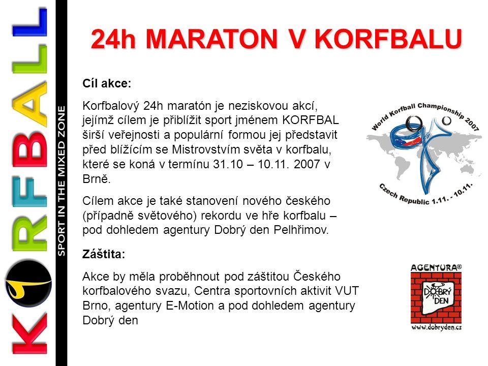 24h MARATON V KORFBALU Cíl akce: