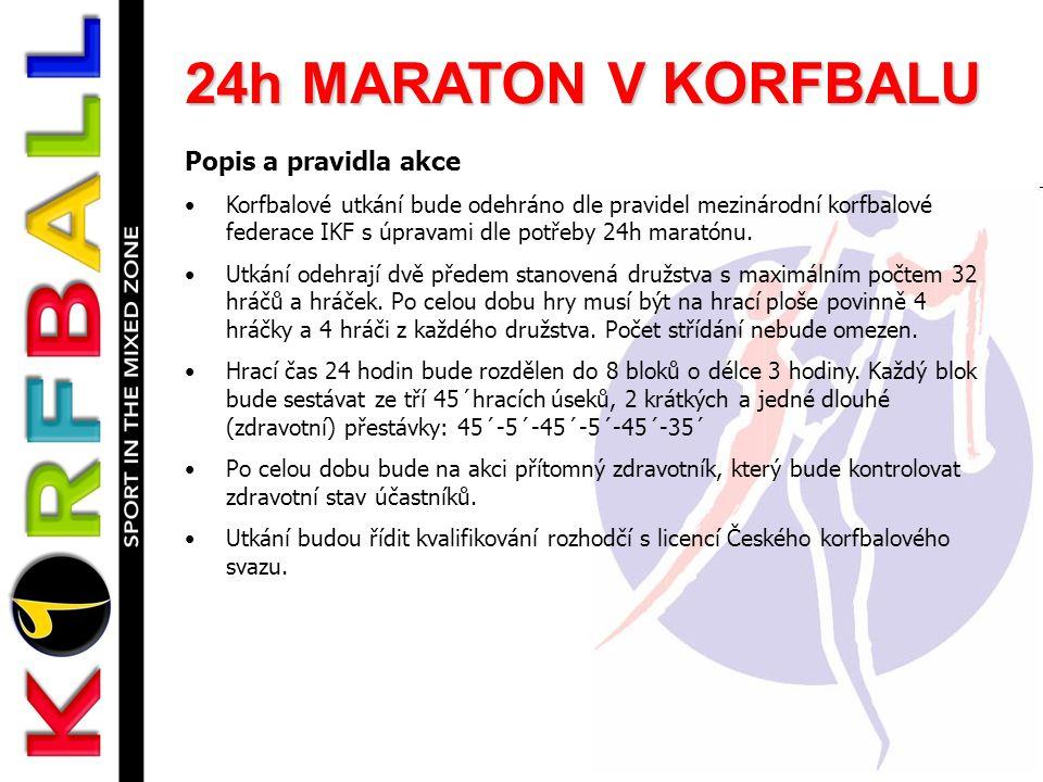 24h MARATON V KORFBALU Popis a pravidla akce