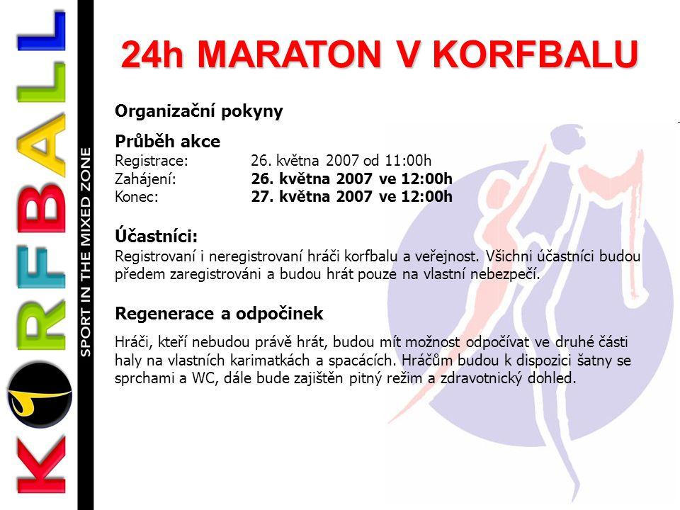 24h MARATON V KORFBALU Organizační pokyny Průběh akce Účastníci: