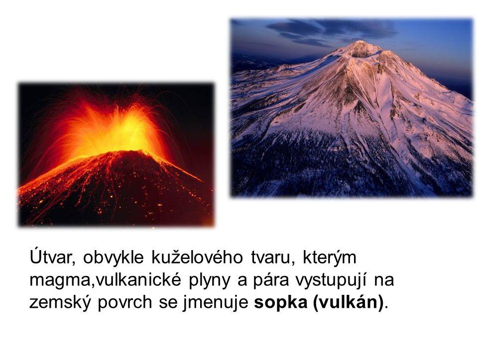 Útvar, obvykle kuželového tvaru, kterým magma,vulkanické plyny a pára vystupují na zemský povrch se jmenuje sopka (vulkán).