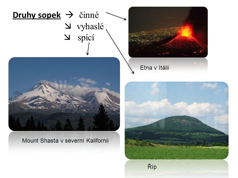 Druhy sopek  činné  vyhaslé  spící Etna v Itálii