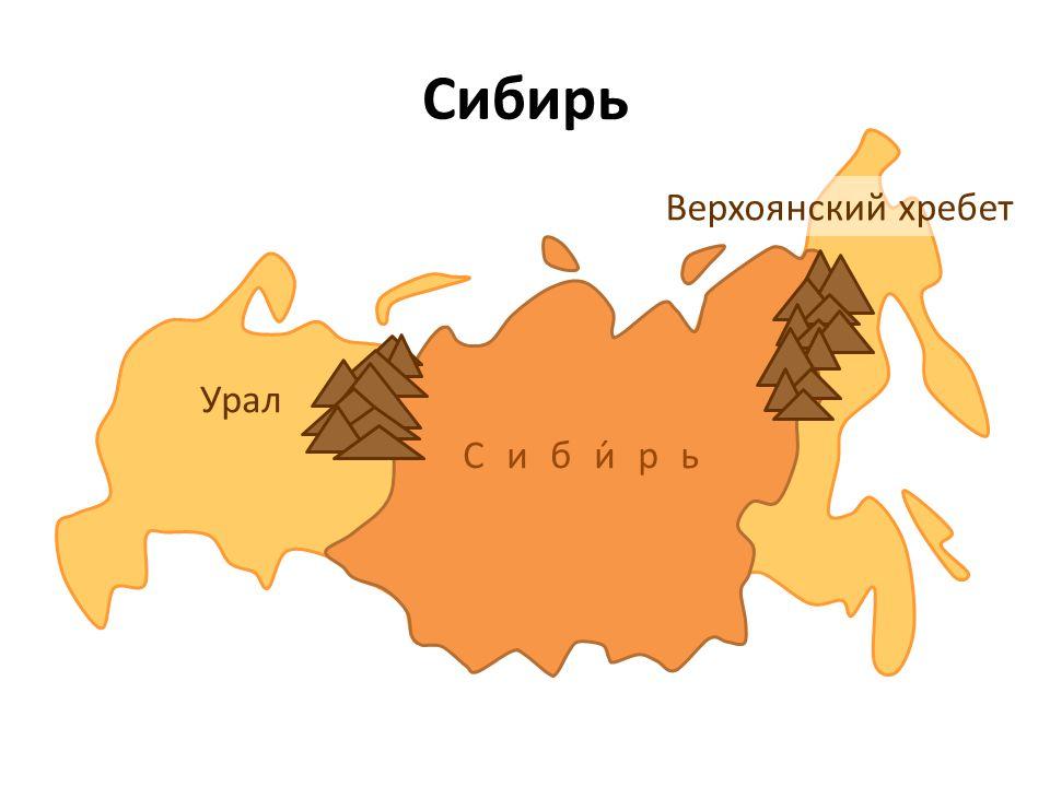 Сибирь Верхоянский хребет Урал Сиби́рь