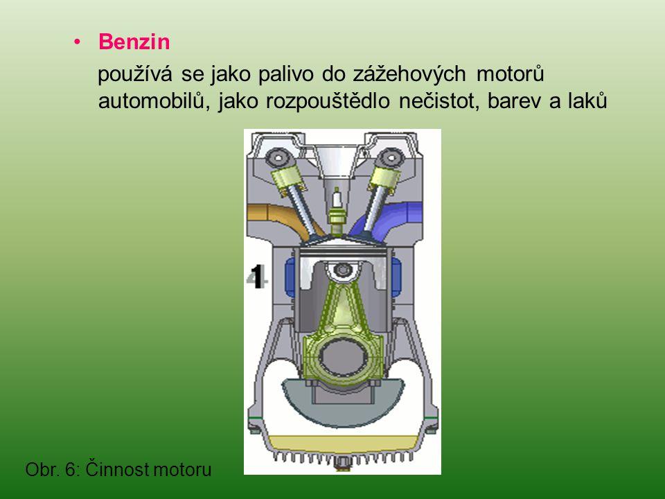 Benzin používá se jako palivo do zážehových motorů automobilů, jako rozpouštědlo nečistot, barev a laků.