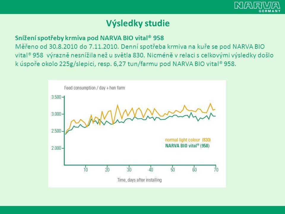 Výsledky studie Snížení spotřeby krmiva pod NARVA BIO vital® 958