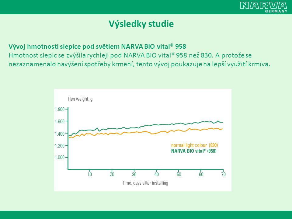 Výsledky studie Vývoj hmotnosti slepice pod světlem NARVA BIO vital® 958.