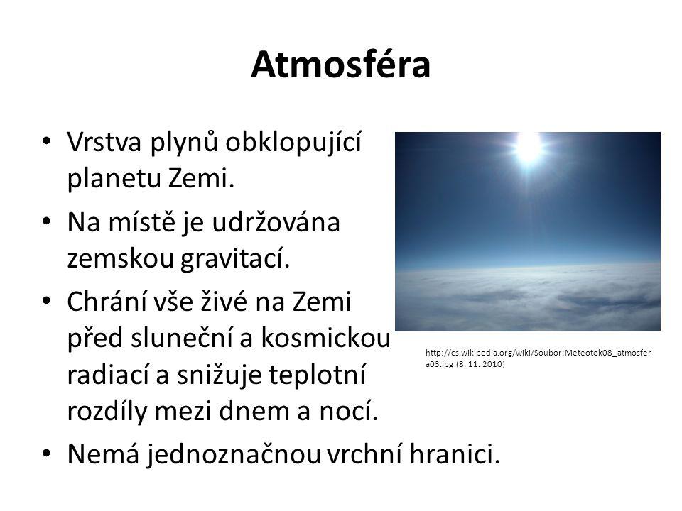 Atmosféra Vrstva plynů obklopující planetu Zemi.
