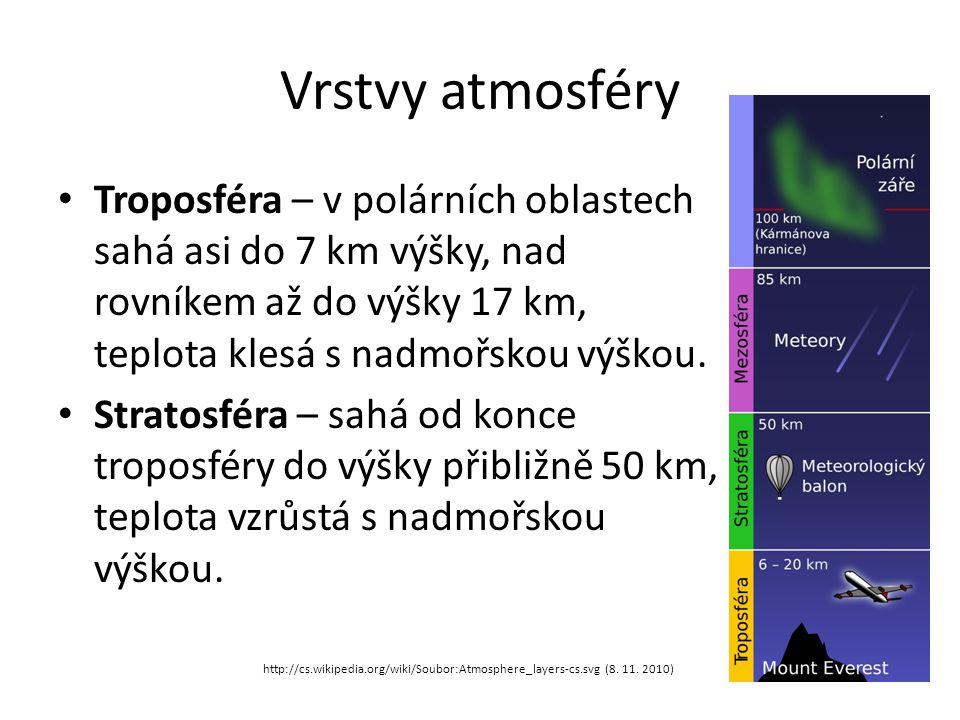 Vrstvy atmosféry Troposféra – v polárních oblastech sahá asi do 7 km výšky, nad rovníkem až do výšky 17 km, teplota klesá s nadmořskou výškou.