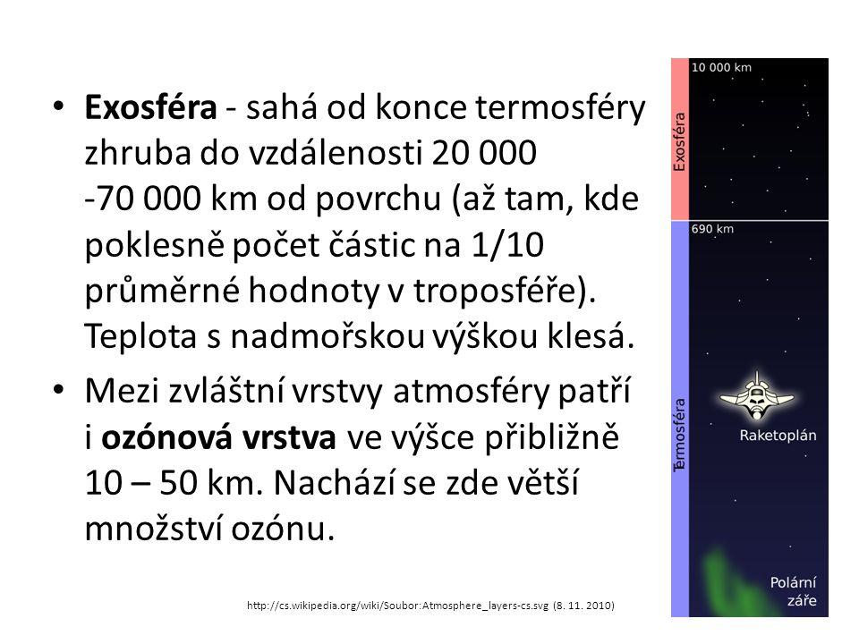 Exosféra - sahá od konce termosféry zhruba do vzdálenosti 20 000 -70 000 km od povrchu (až tam, kde poklesně počet částic na 1/10 průměrné hodnoty v troposféře). Teplota s nadmořskou výškou klesá.