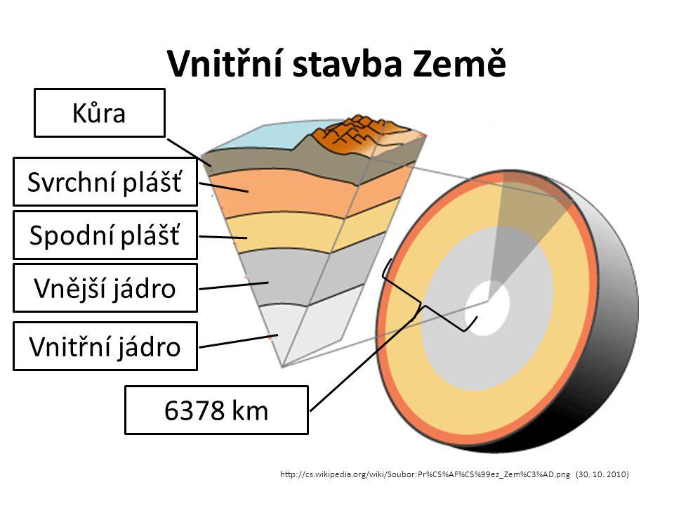 Vnitřní stavba Země Kůra Svrchní plášť Spodní plášť Vnější jádro