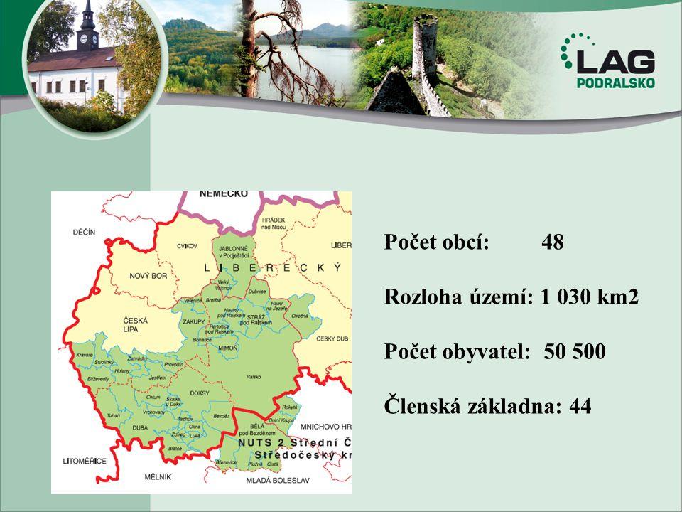 Počet obcí: 48 Rozloha území: 1 030 km2 Počet obyvatel: 50 500