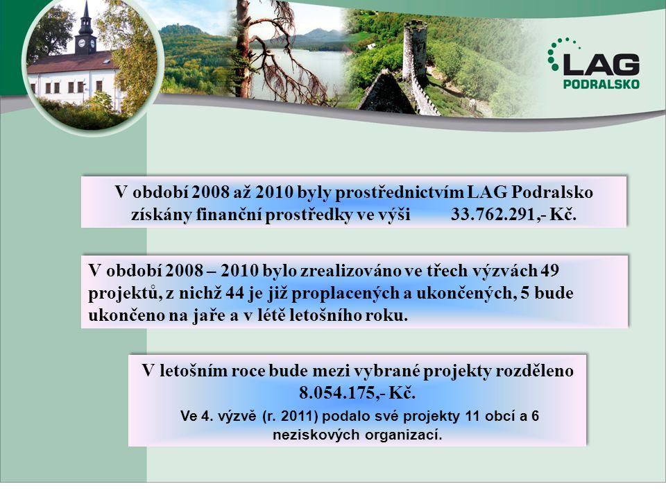 V období 2008 až 2010 byly prostřednictvím LAG Podralsko získány finanční prostředky ve výši 33.762.291,- Kč.