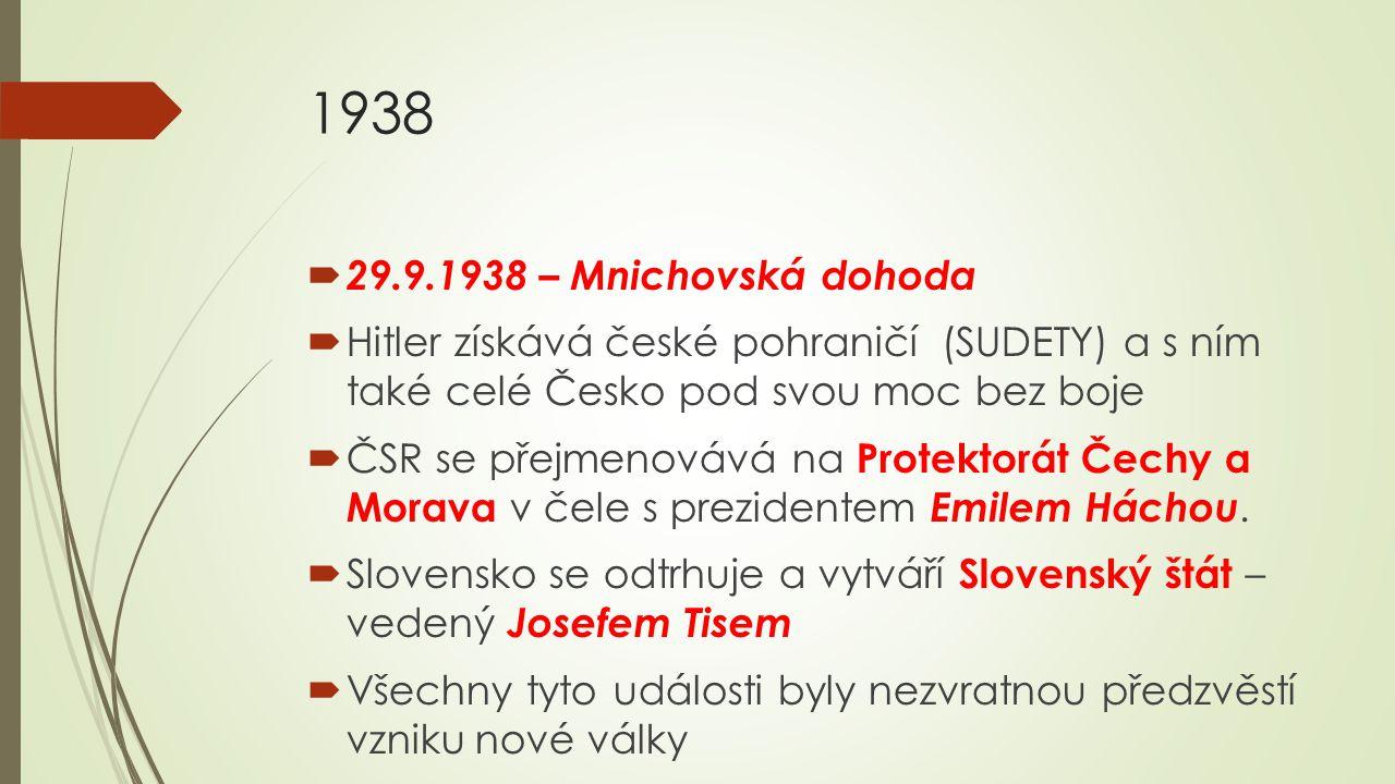 1938 29.9.1938 – Mnichovská dohoda. Hitler získává české pohraničí (SUDETY) a s ním také celé Česko pod svou moc bez boje.