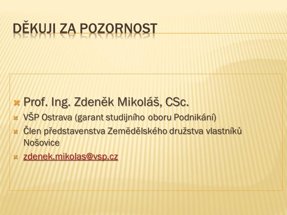 Děkuji za pozornost Prof. Ing. Zdeněk Mikoláš, CSc.