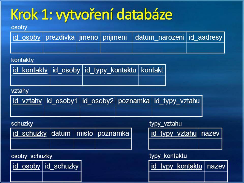 Krok 1: vytvoření databáze