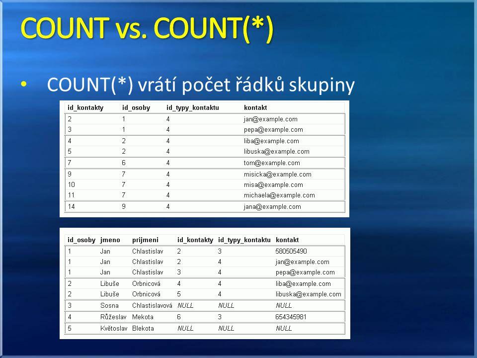 COUNT vs. COUNT(*) COUNT(*) vrátí počet řádků skupiny