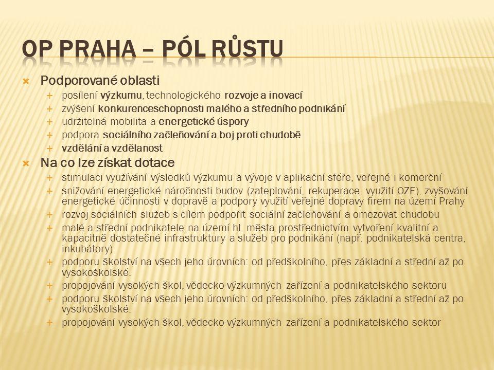OP Praha – pól růstu Podporované oblasti Na co lze získat dotace