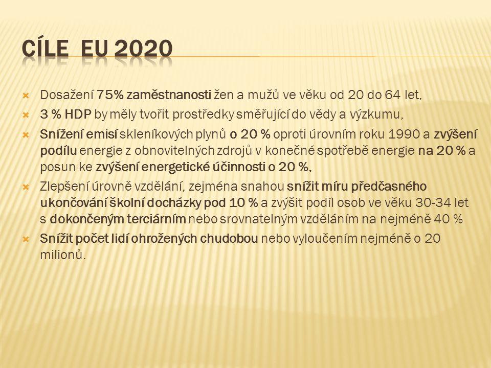Cíle EU 2020 Dosažení 75% zaměstnanosti žen a mužů ve věku od 20 do 64 let, 3 % HDP by měly tvořit prostředky směřující do vědy a výzkumu,
