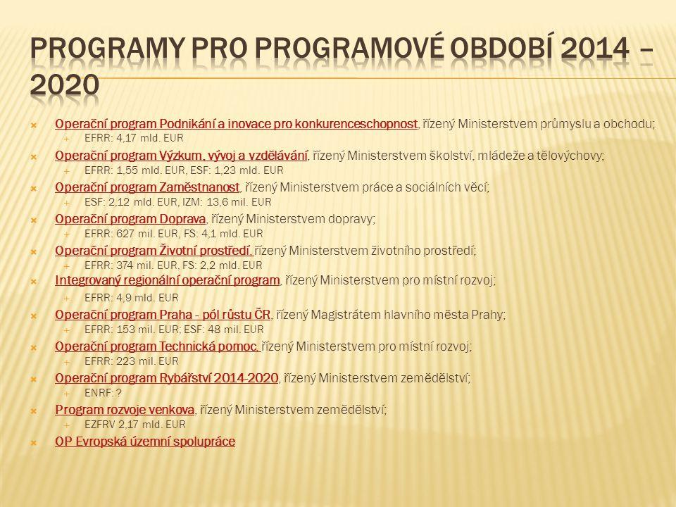 Programy pro programové období 2014 – 2020