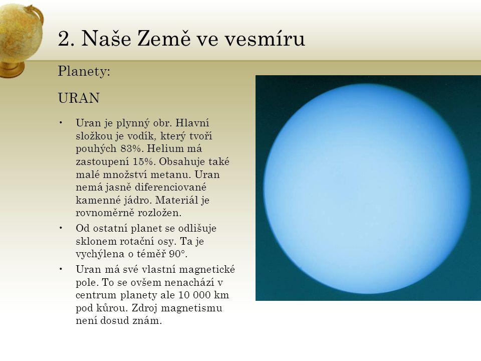 2. Naše Země ve vesmíru Planety: URAN