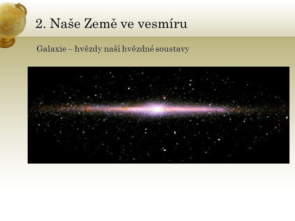2. Naše Země ve vesmíru Galaxie – hvězdy naší hvězdné soustavy