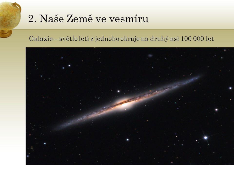 2. Naše Země ve vesmíru Galaxie – světlo letí z jednoho okraje na druhý asi 100 000 let.