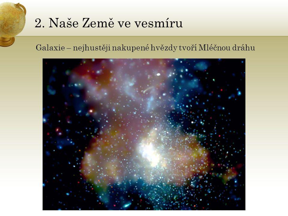 2. Naše Země ve vesmíru Galaxie – nejhustěji nakupené hvězdy tvoří Mléčnou dráhu Vložte mapu země.