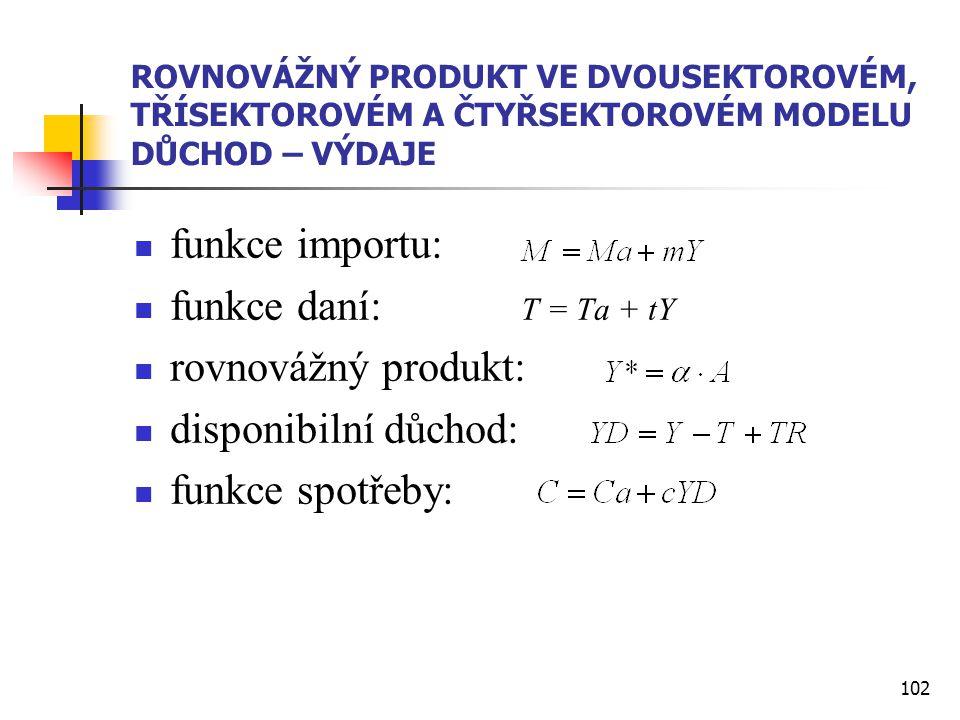 funkce importu: funkce daní: T = Ta + tY rovnovážný produkt: