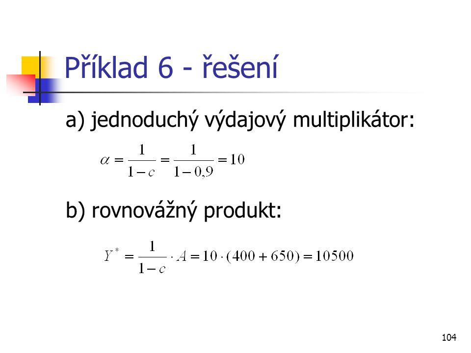 Příklad 6 - řešení a) jednoduchý výdajový multiplikátor: