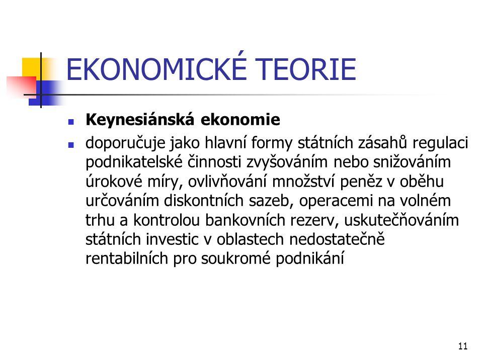 EKONOMICKÉ TEORIE Keynesiánská ekonomie