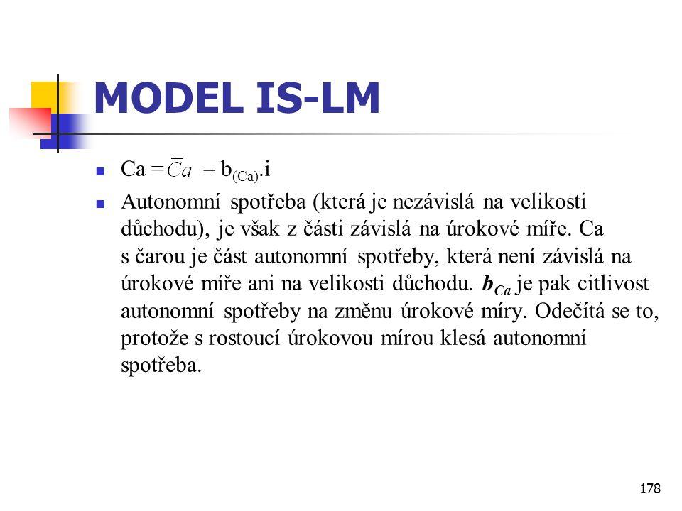 MODEL IS-LM Ca = – b(Ca).i
