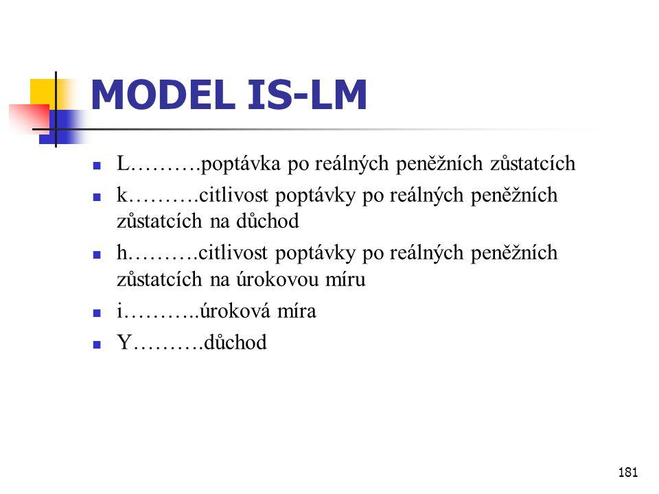 MODEL IS-LM L……….poptávka po reálných peněžních zůstatcích