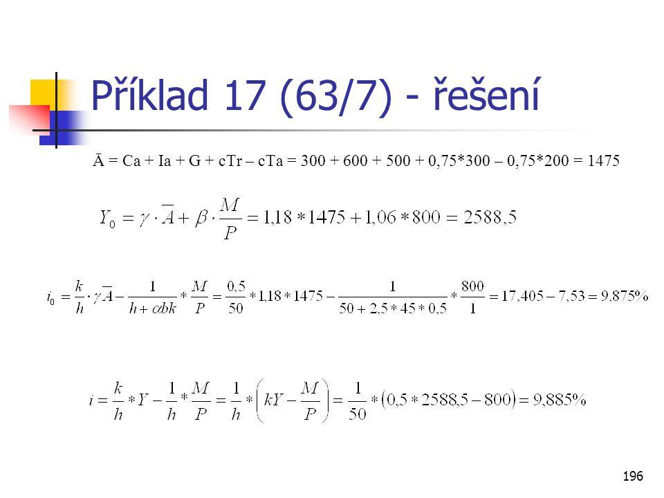 Příklad 17 (63/7) - řešení Ā = Ca + Ia + G + cTr – cTa = 300 + 600 + 500 + 0,75*300 – 0,75*200 = 1475.