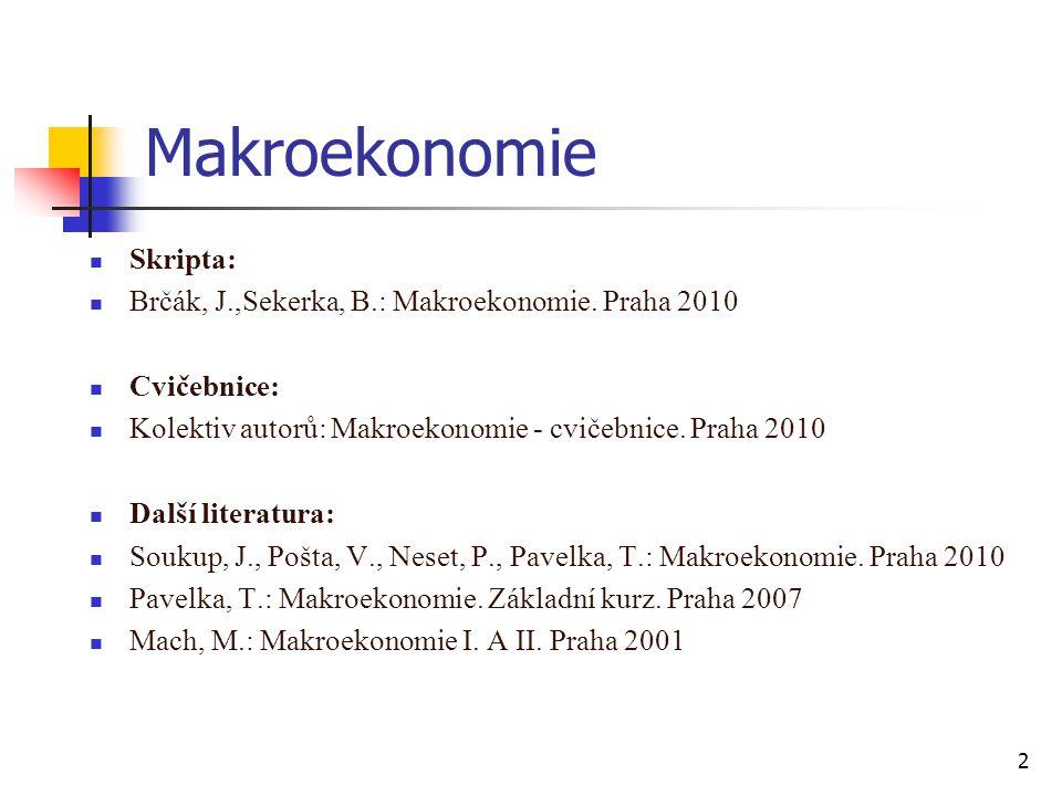 Makroekonomie Skripta: