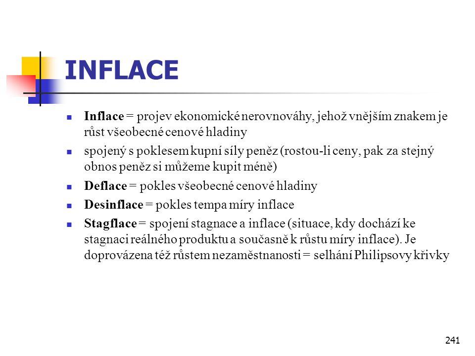 INFLACE Inflace = projev ekonomické nerovnováhy, jehož vnějším znakem je růst všeobecné cenové hladiny.