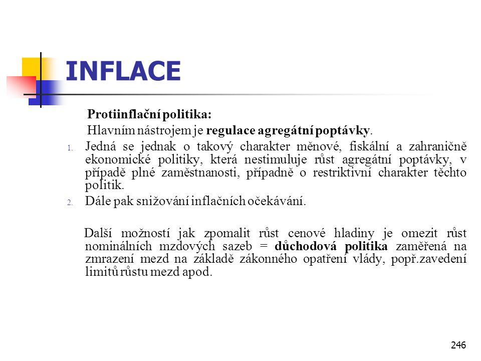 INFLACE Protiinflační politika: