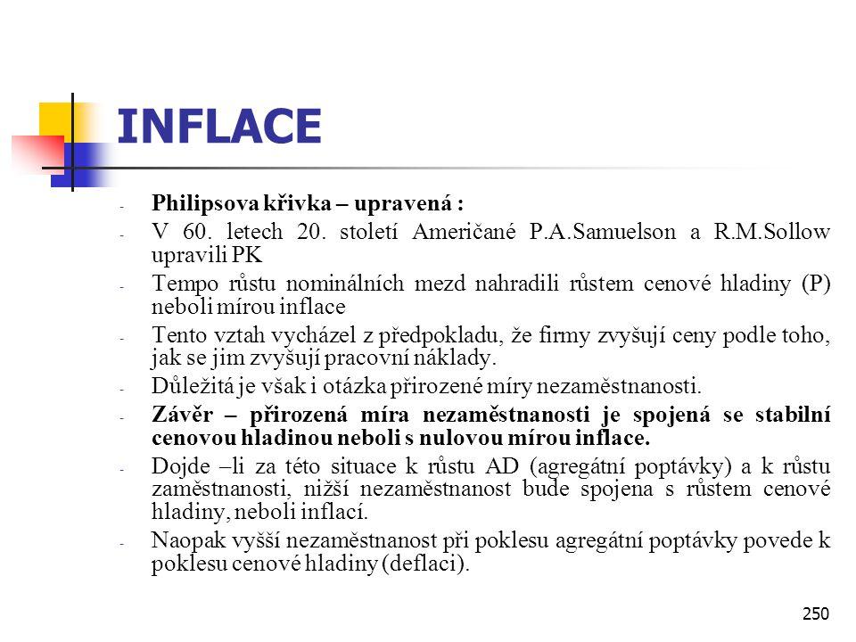 INFLACE Philipsova křivka – upravená :