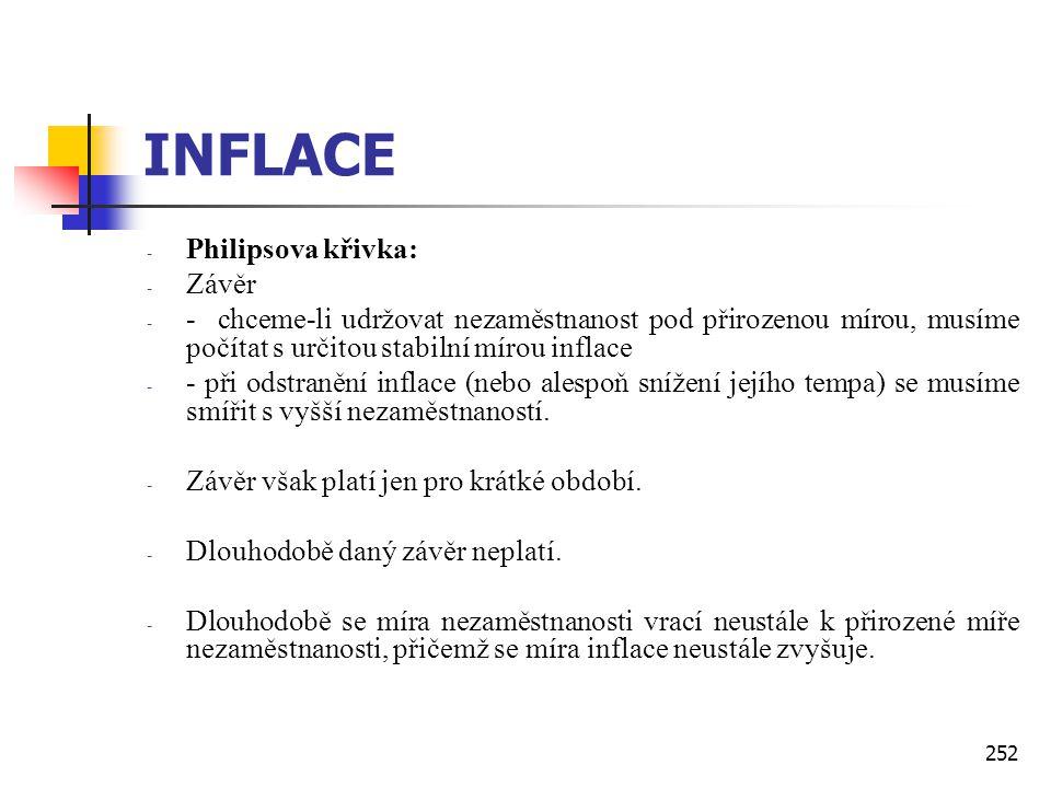 INFLACE Philipsova křivka: Závěr