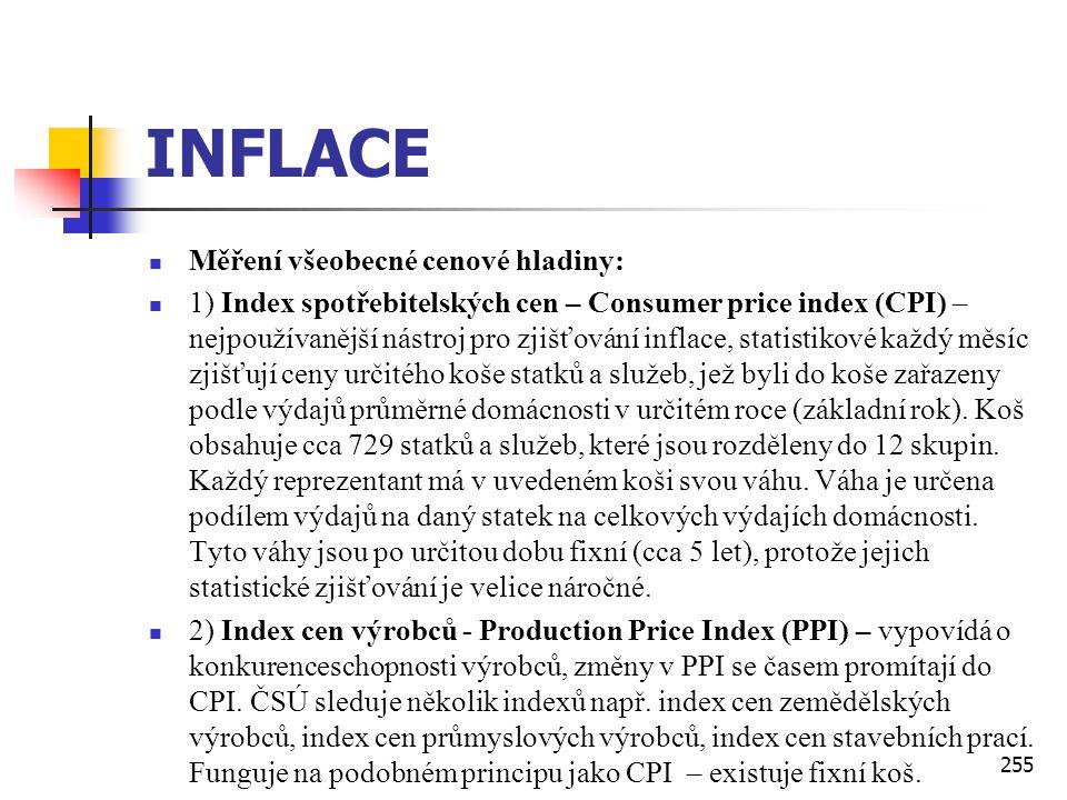 INFLACE Měření všeobecné cenové hladiny: