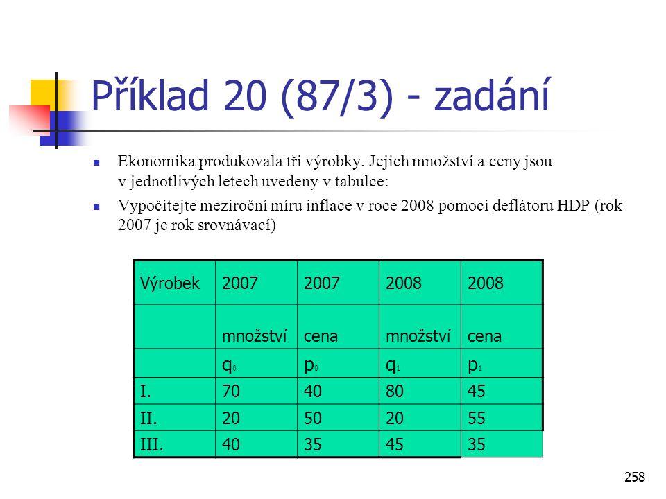 Příklad 20 (87/3) - zadání q0 p0 q1 p1