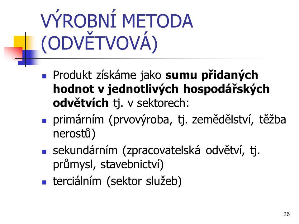 VÝROBNÍ METODA (ODVĚTVOVÁ)
