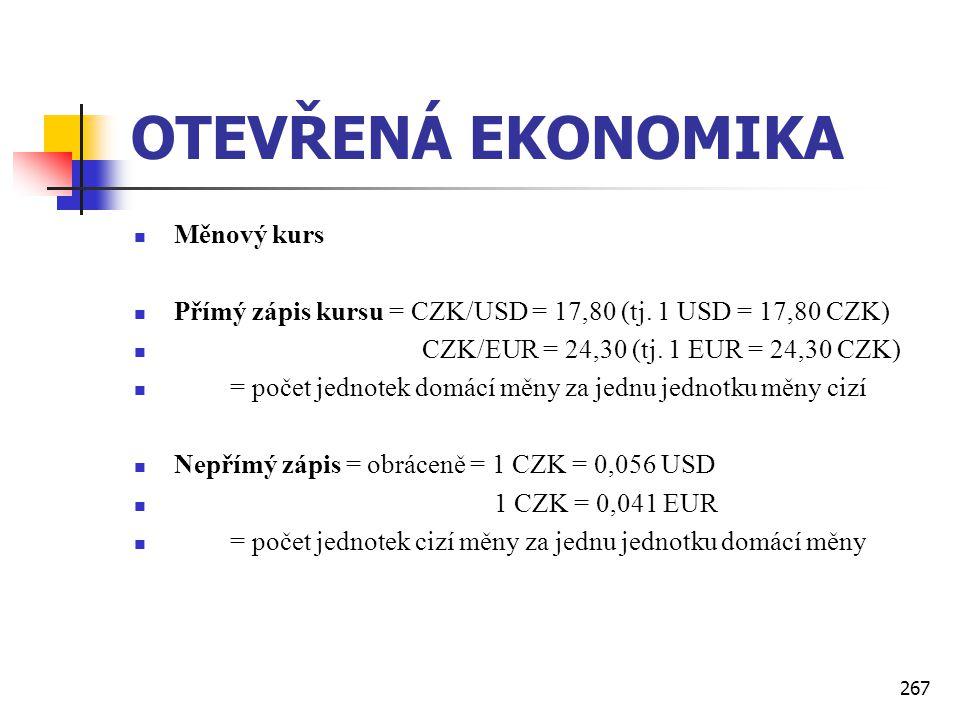 OTEVŘENÁ EKONOMIKA Měnový kurs