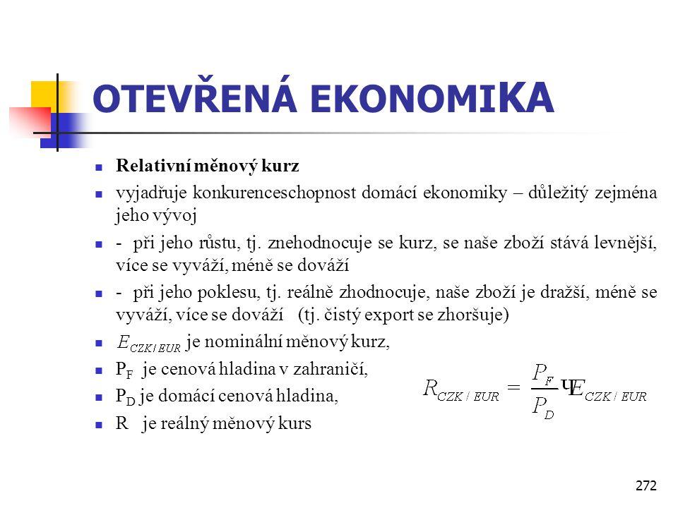 OTEVŘENÁ EKONOMIKA Relativní měnový kurz