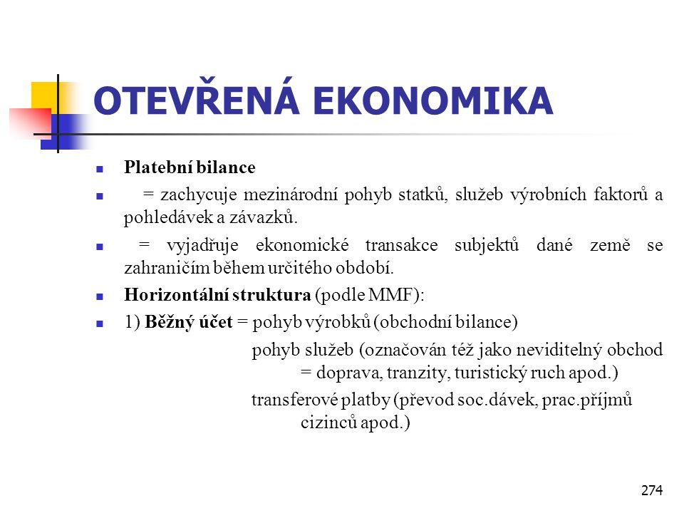 OTEVŘENÁ EKONOMIKA Platební bilance