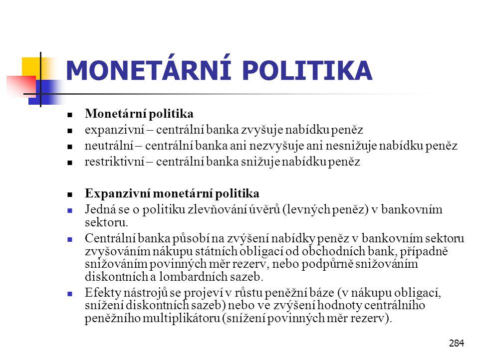 MONETÁRNÍ POLITIKA Monetární politika