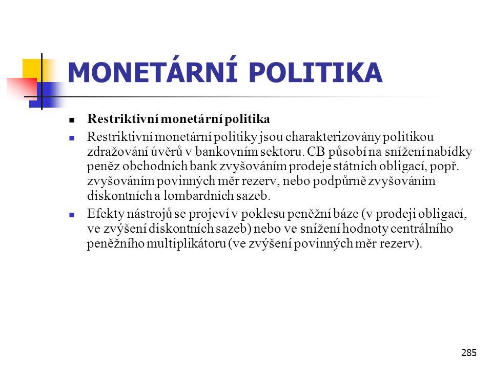 MONETÁRNÍ POLITIKA Restriktivní monetární politika