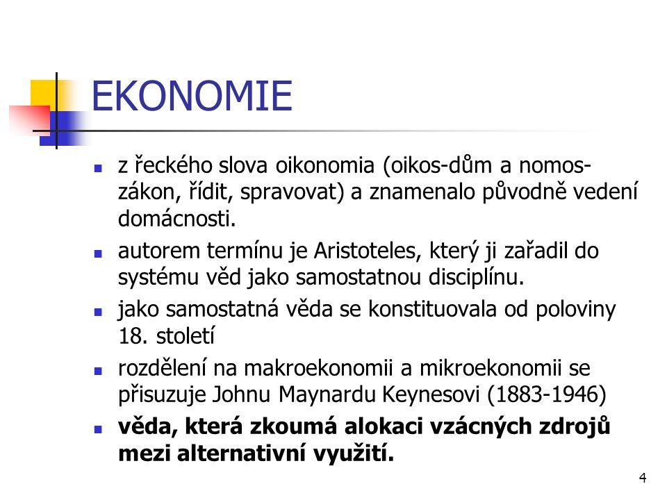 EKONOMIE z řeckého slova oikonomia (oikos-dům a nomos-zákon, řídit, spravovat) a znamenalo původně vedení domácnosti.